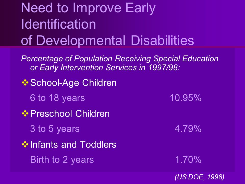 Need to Improve Early Identification of Developmental Disabilities