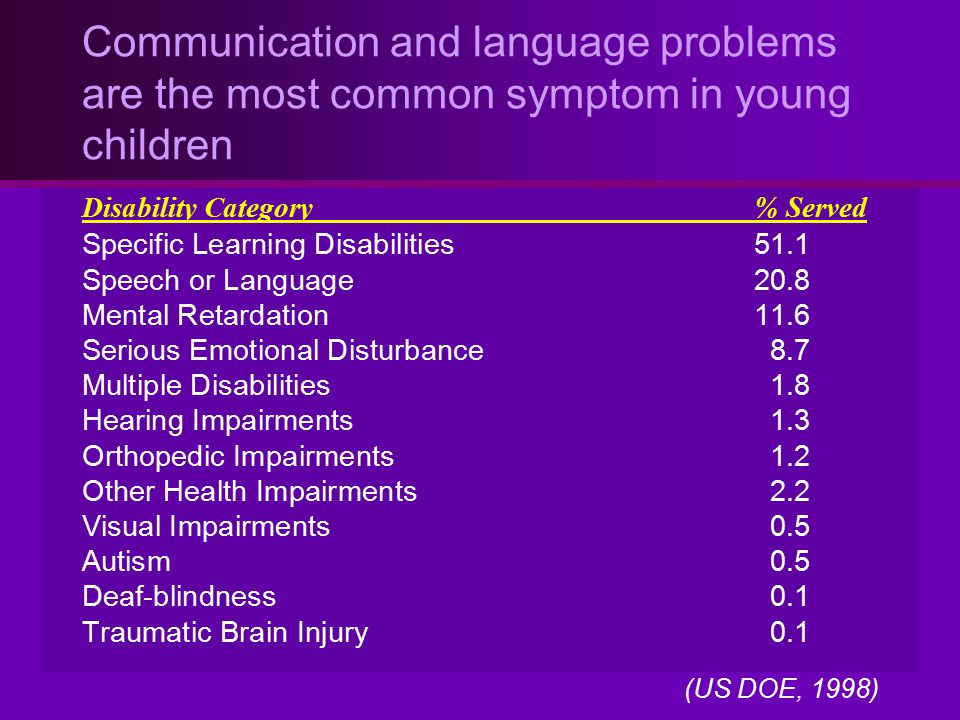 Communication and language problems are the most common symptom in young children
