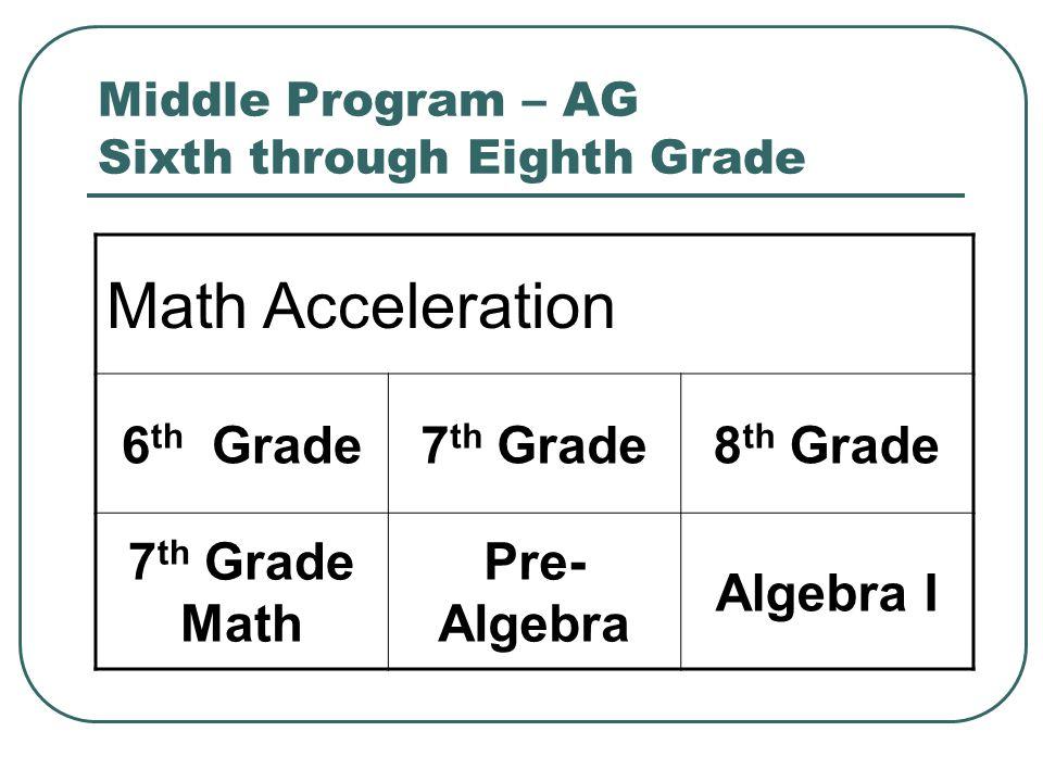 Middle Program – AG Sixth through Eighth Grade