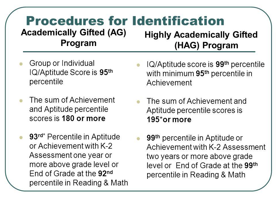 Procedures for Identification