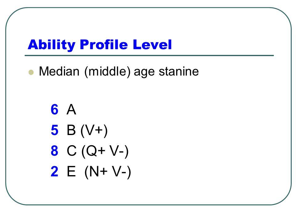 6 A 5 B (V+) 8 C (Q+ V-) 2 E (N+ V-) Ability Profile Level