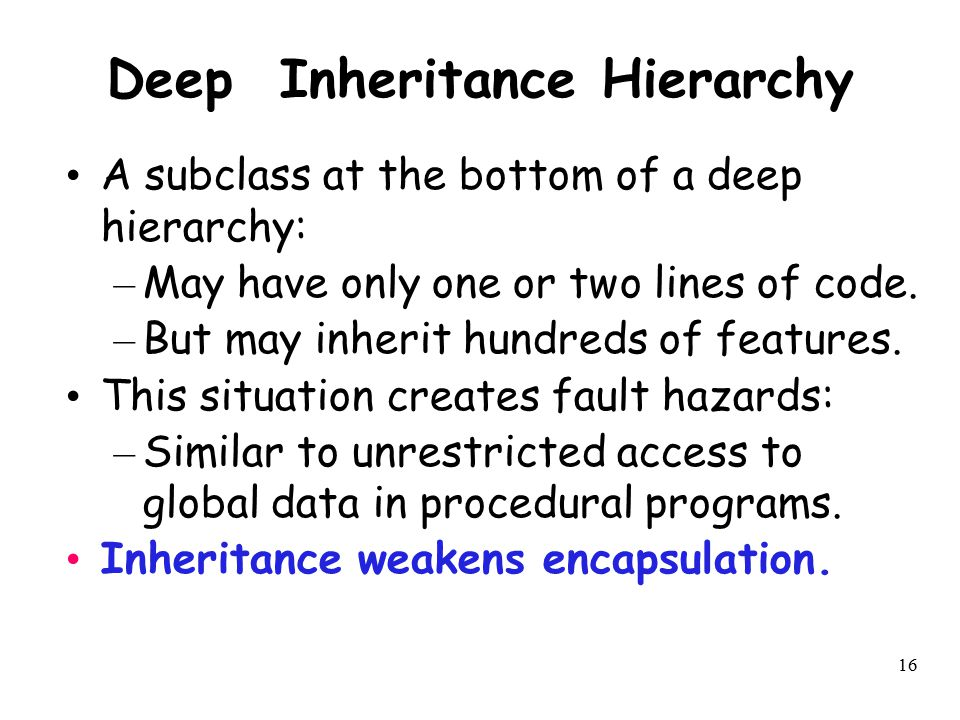 Deep Inheritance Hierarchy