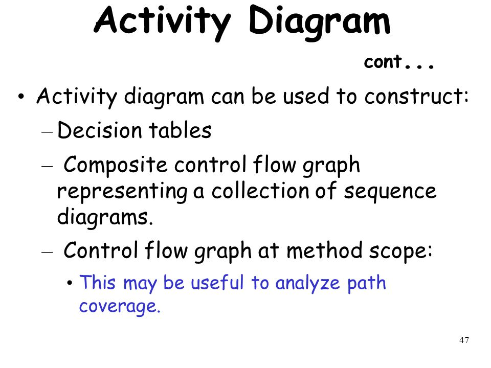 Activity Diagram cont... Activity diagram can be used to construct: