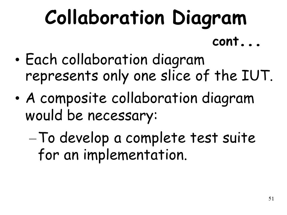 Collaboration Diagram cont...