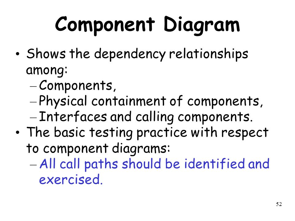 Component Diagram Shows the dependency relationships among: