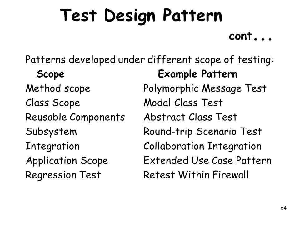 Test Design Pattern cont...