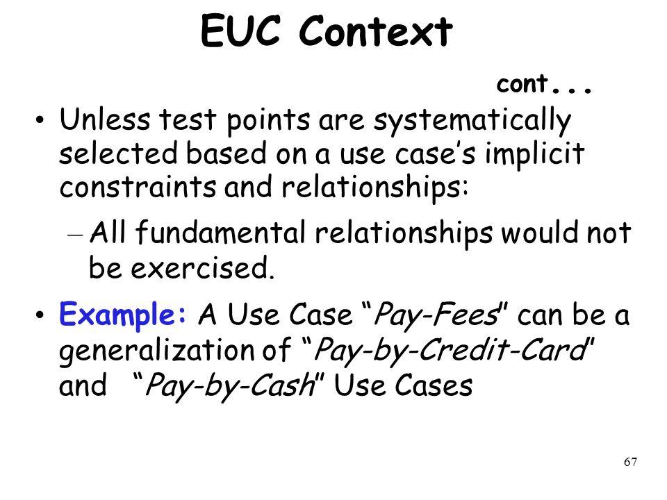 EUC Context cont...