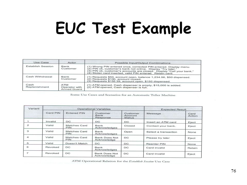 EUC Test Example