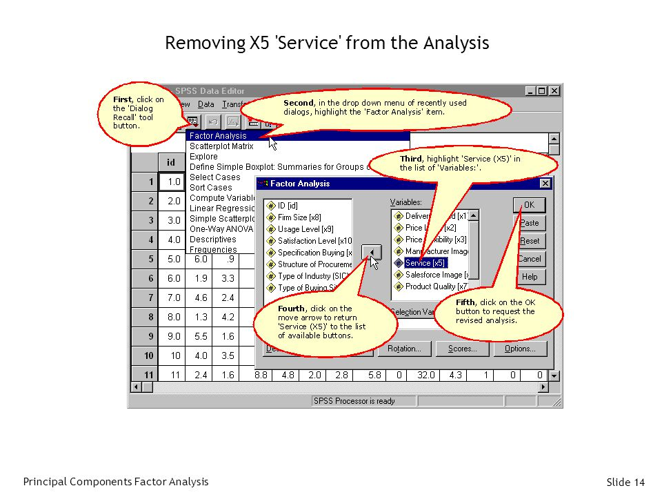 Removing X5 Service from the Analysis