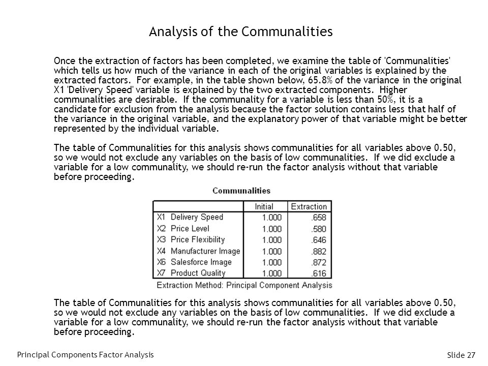 Analysis of the Communalities