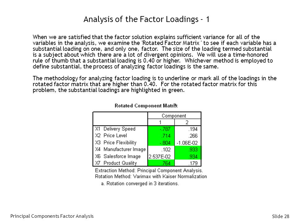 Analysis of the Factor Loadings - 1