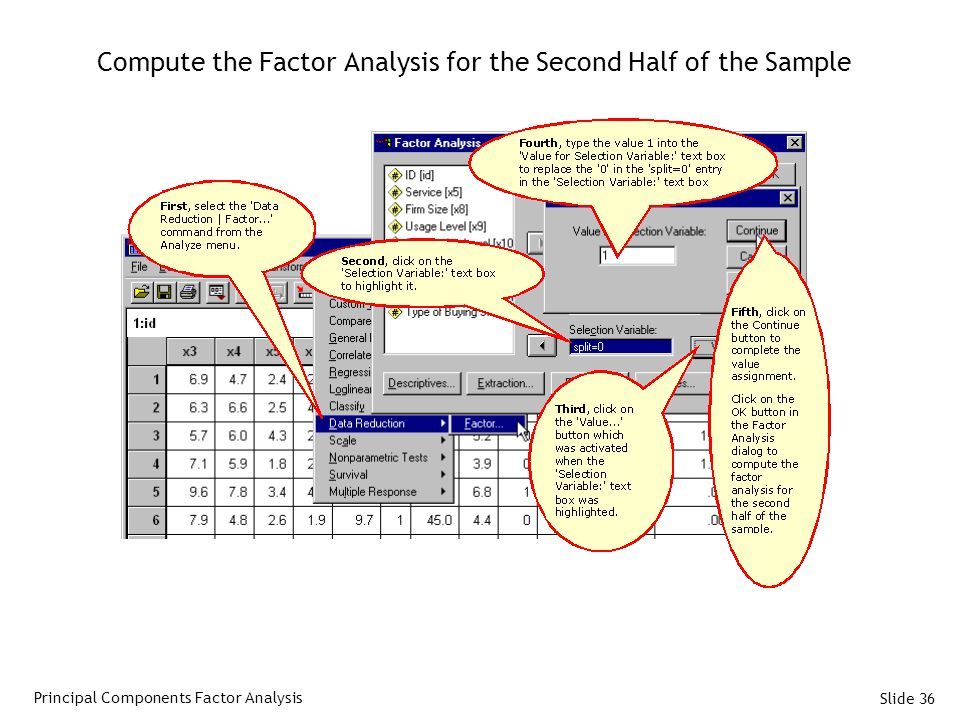 Compute the Factor Analysis for the Second Half of the Sample