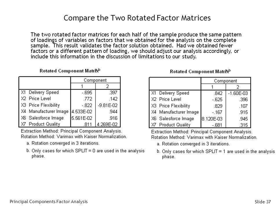 Compare the Two Rotated Factor Matrices