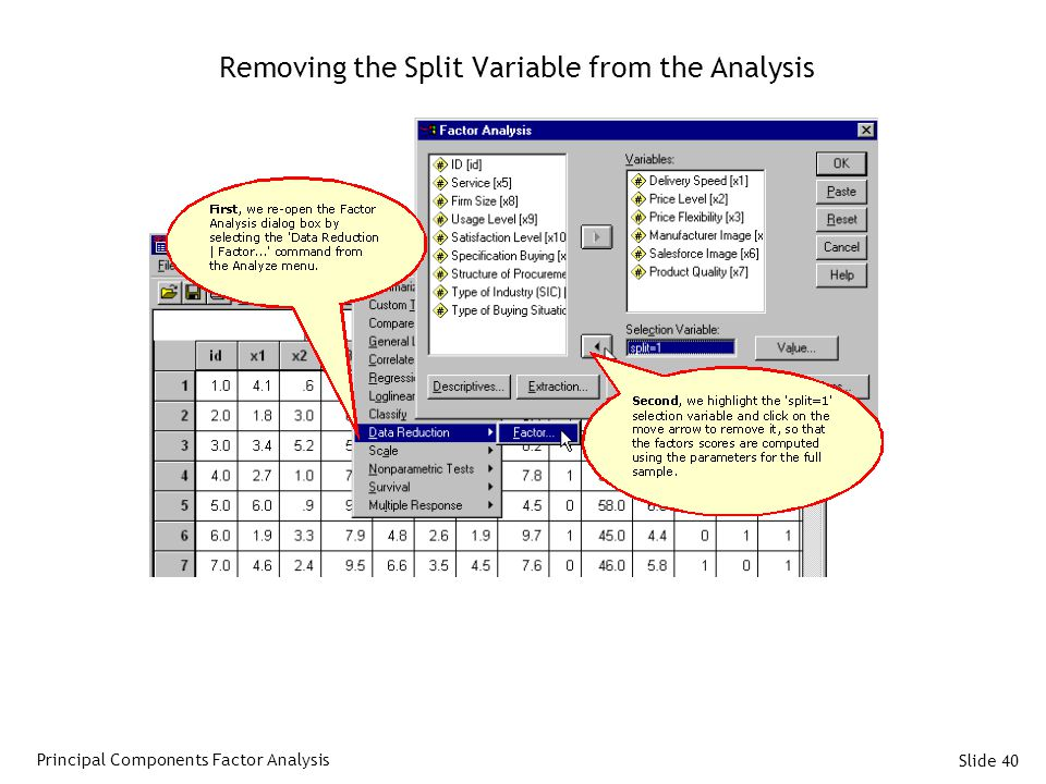 Removing the Split Variable from the Analysis