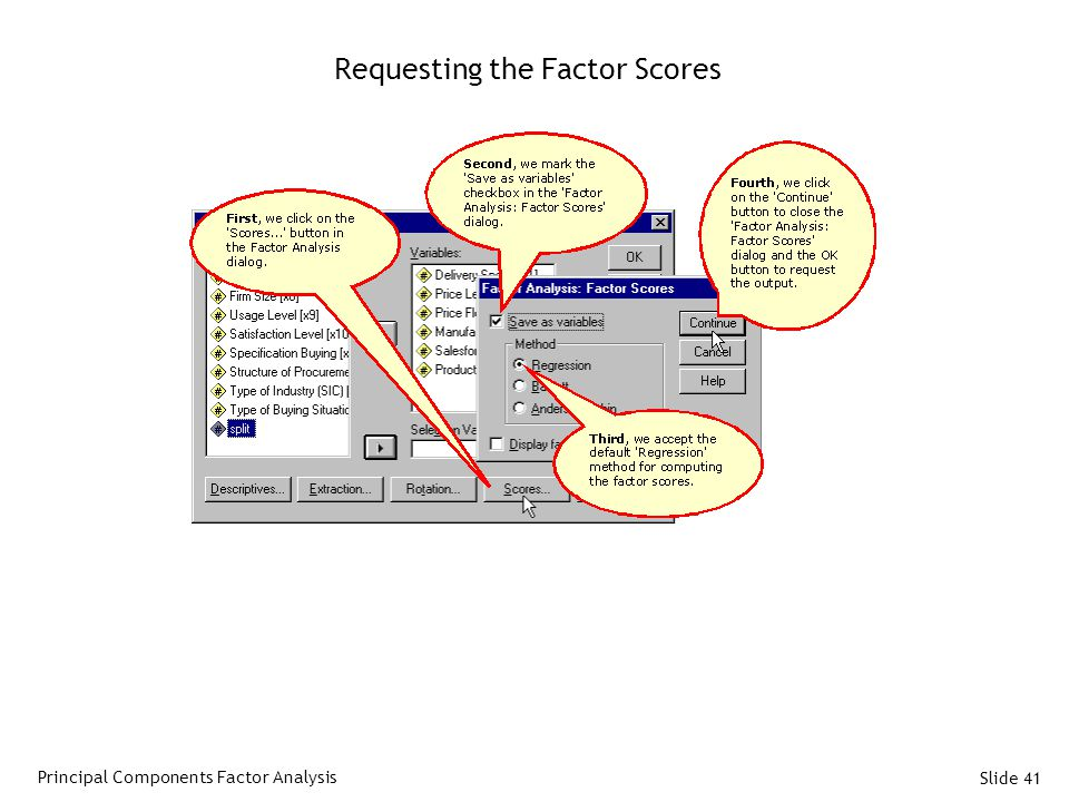 Requesting the Factor Scores