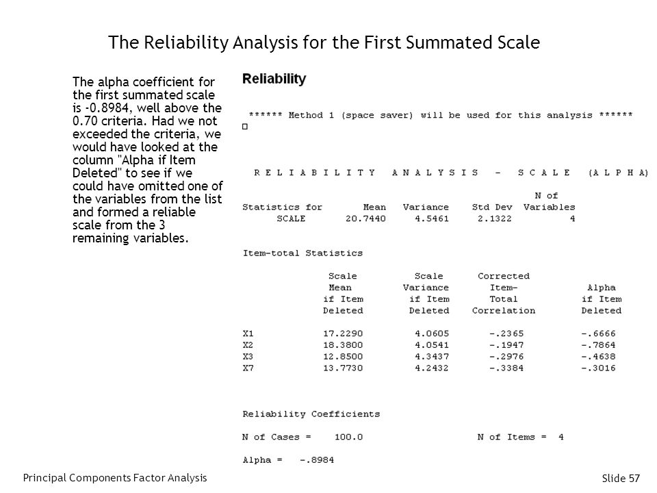 The Reliability Analysis for the First Summated Scale