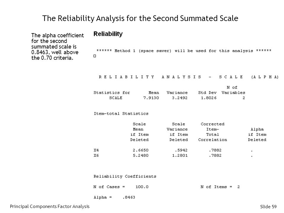 The Reliability Analysis for the Second Summated Scale