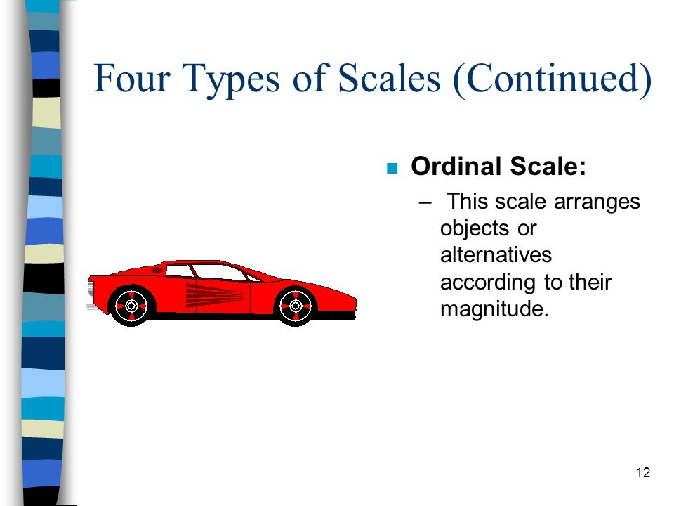 Four Types of Scales (Continued)