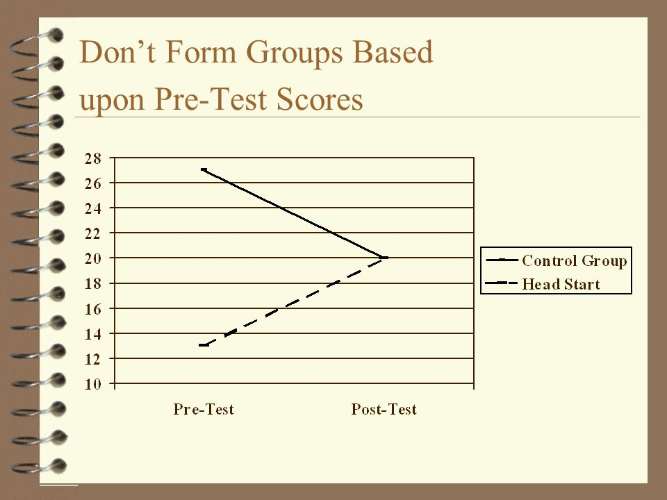 Don't Form Groups Based upon Pre-Test Scores