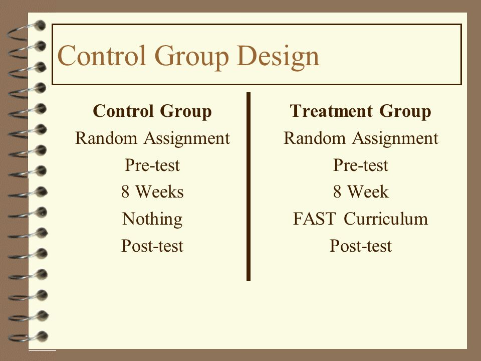 Control Group Design Control Group Random Assignment Pre-test 8 Weeks