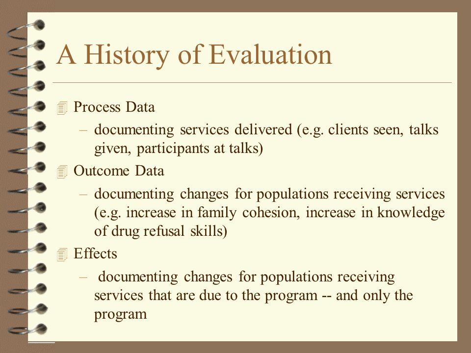 A History of Evaluation