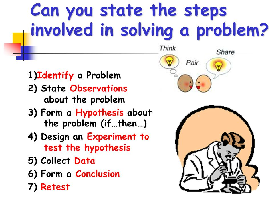 Can you state the steps involved in solving a problem