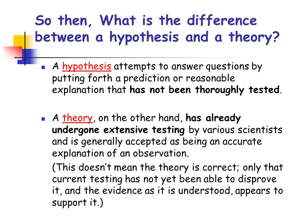 Difference between hypothesis and thesis, Library odu
