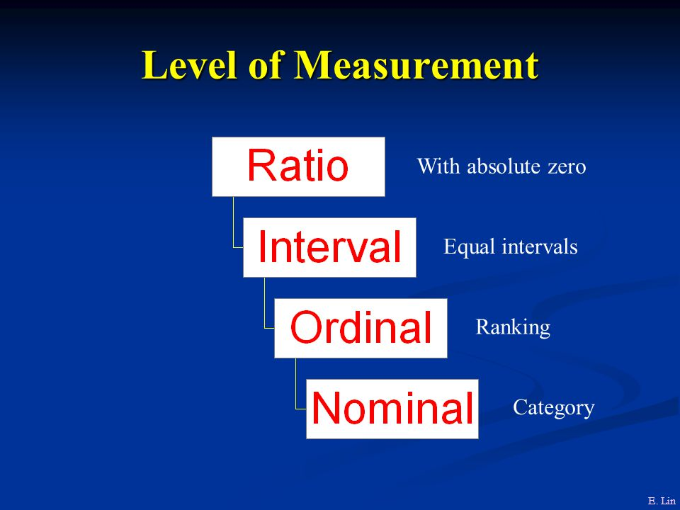 Level of Measurement With absolute zero Equal intervals Ranking