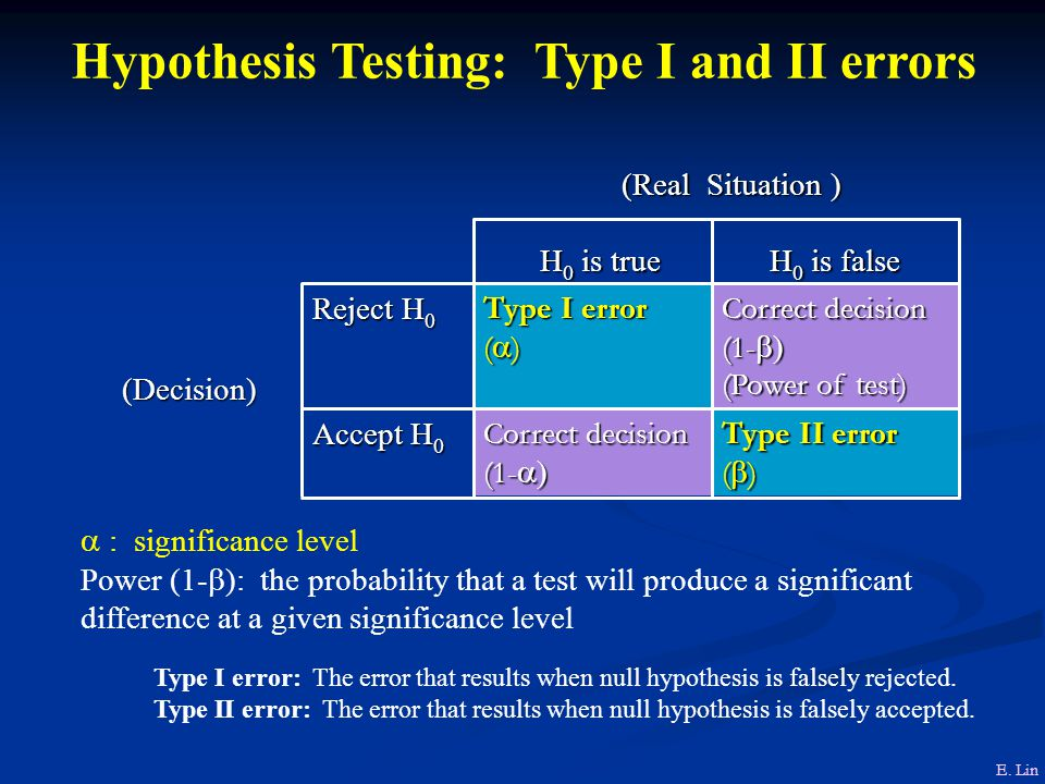 Hypothesis Testing: Type I and II errors