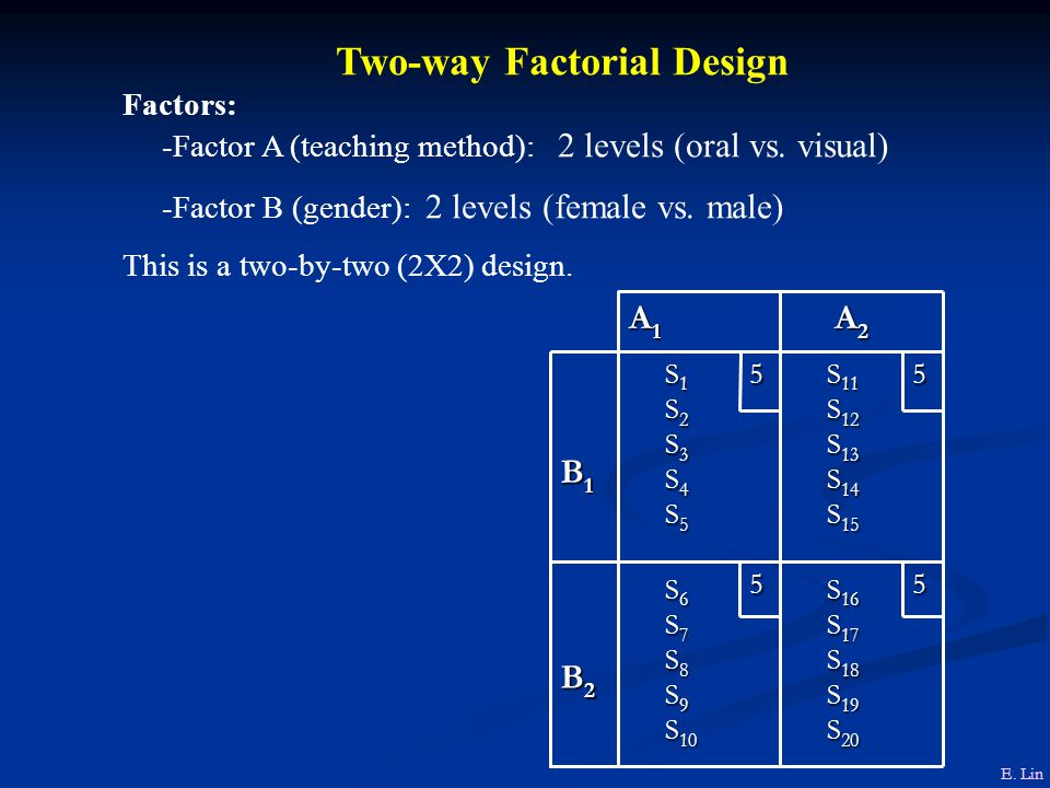 Two-way Factorial Design