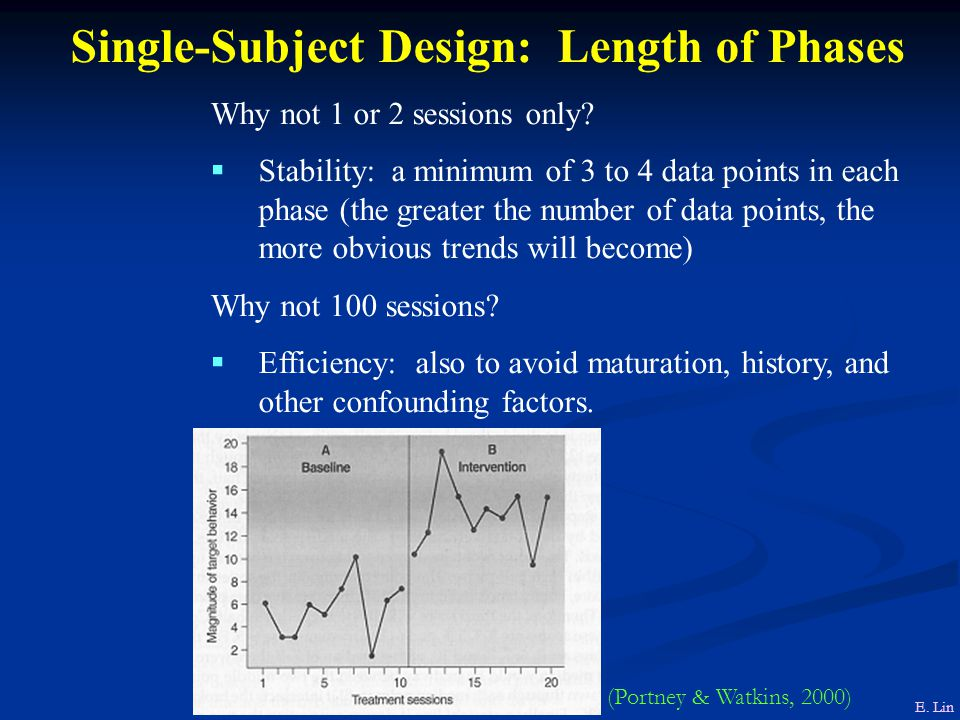 Single-Subject Design: Length of Phases
