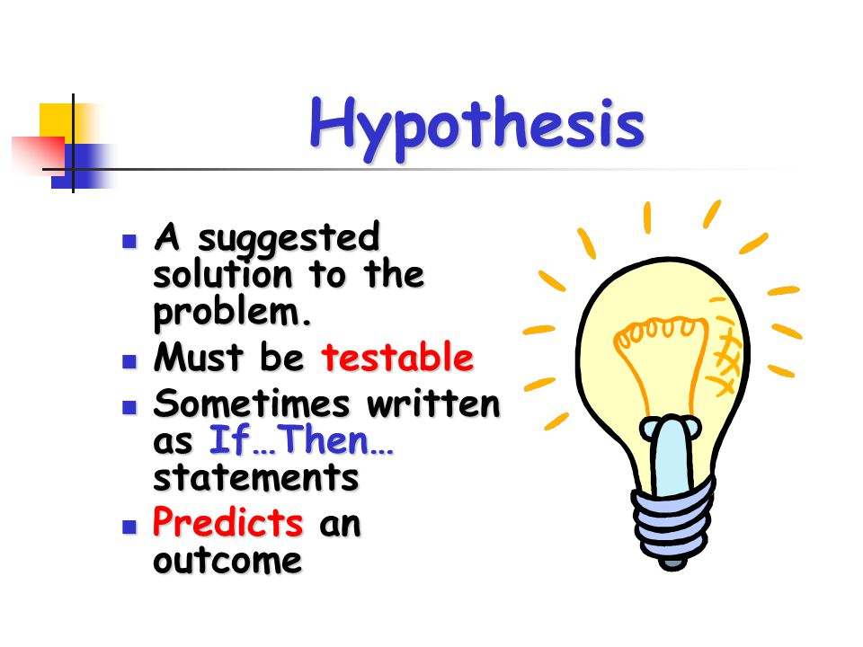 Hypothesis A suggested solution to the problem. Must be testable
