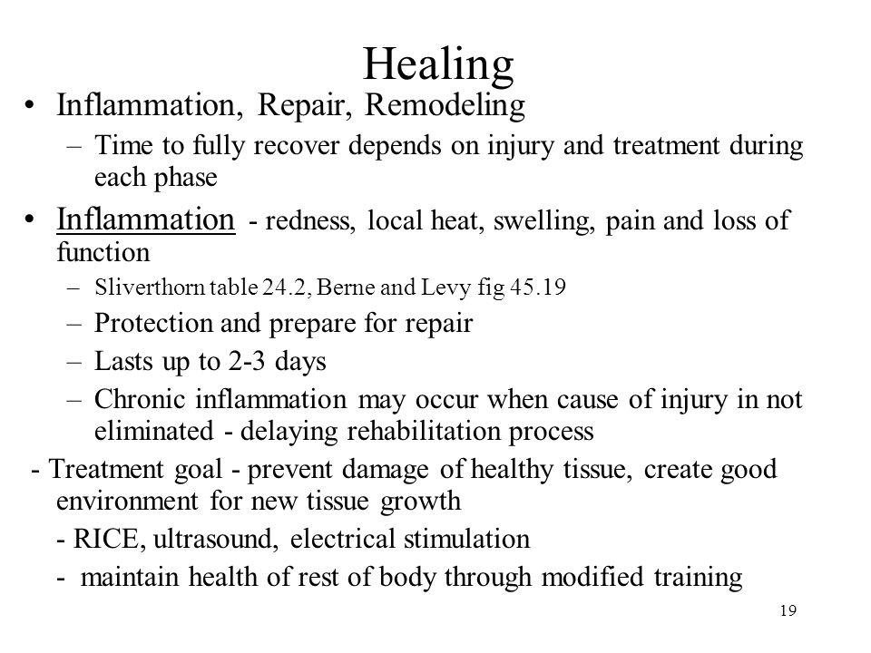 Healing Inflammation, Repair, Remodeling