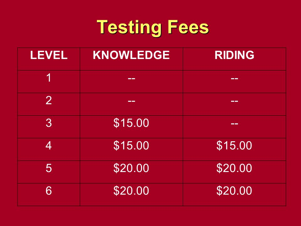 Testing Fees LEVEL KNOWLEDGE RIDING 1 -- 2 3 $15.00 4 5 $20.00 6