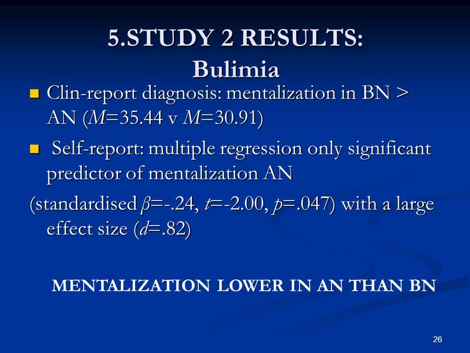 5.STUDY 2 RESULTS: Bulimia
