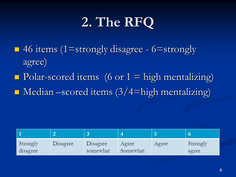2. The RFQ 46 items (1=strongly disagree - 6=strongly agree)