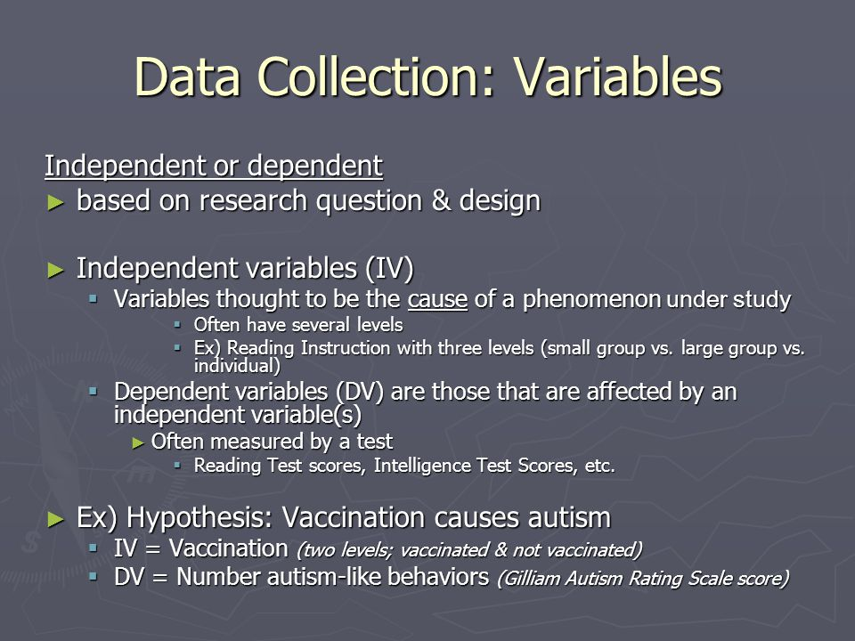 Data Collection: Variables