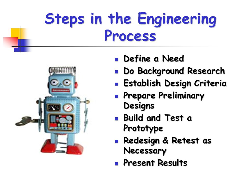 Steps in the Engineering Process
