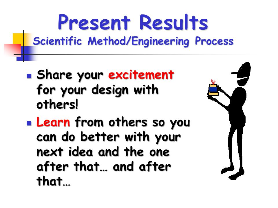 Present Results Scientific Method/Engineering Process