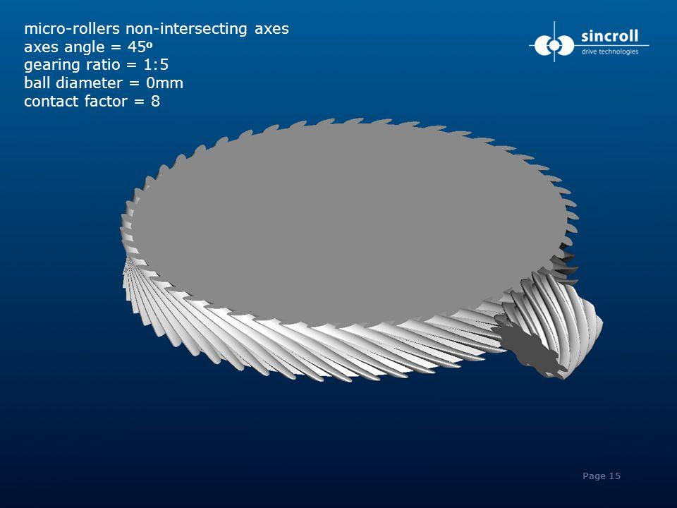 micro-rollers non-intersecting axes axes angle = 45o