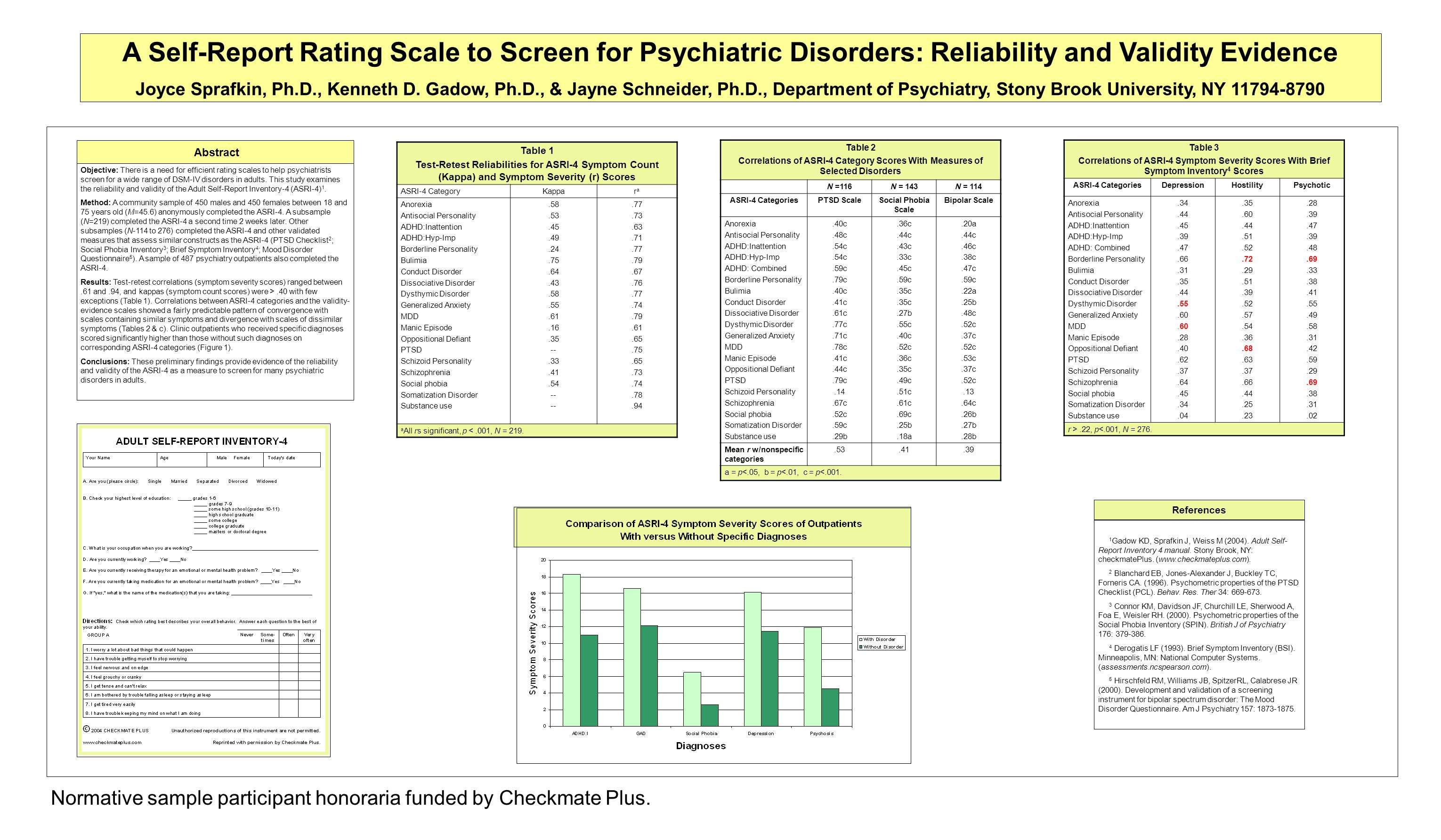 A Self-Report Rating Scale to Screen for Psychiatric Disorders: Reliability and Validity Evidence