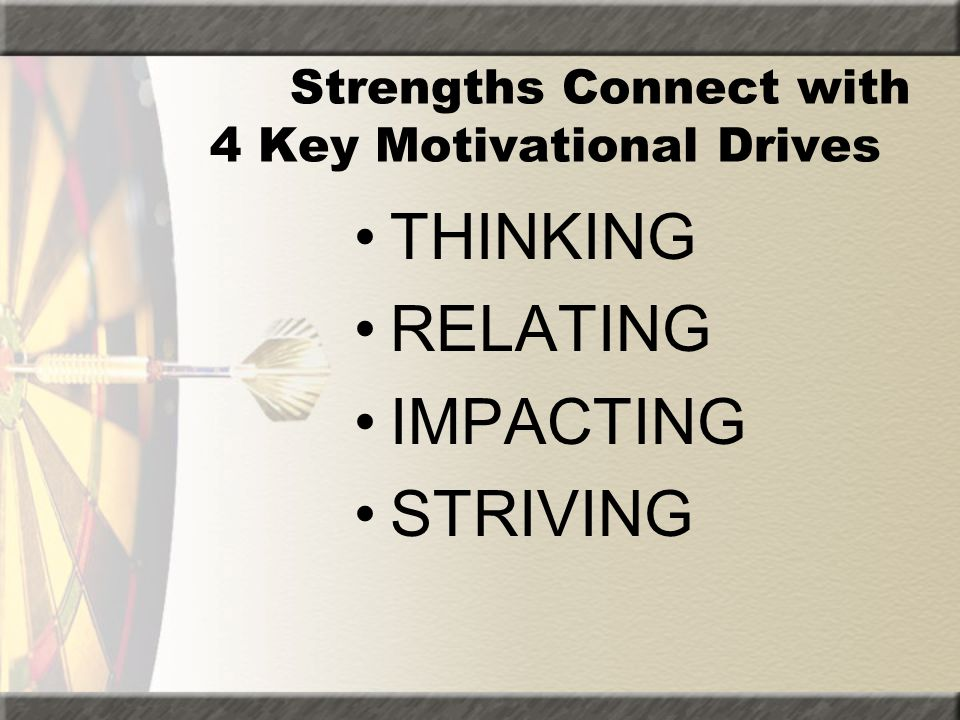 Strengths Connect with 4 Key Motivational Drives
