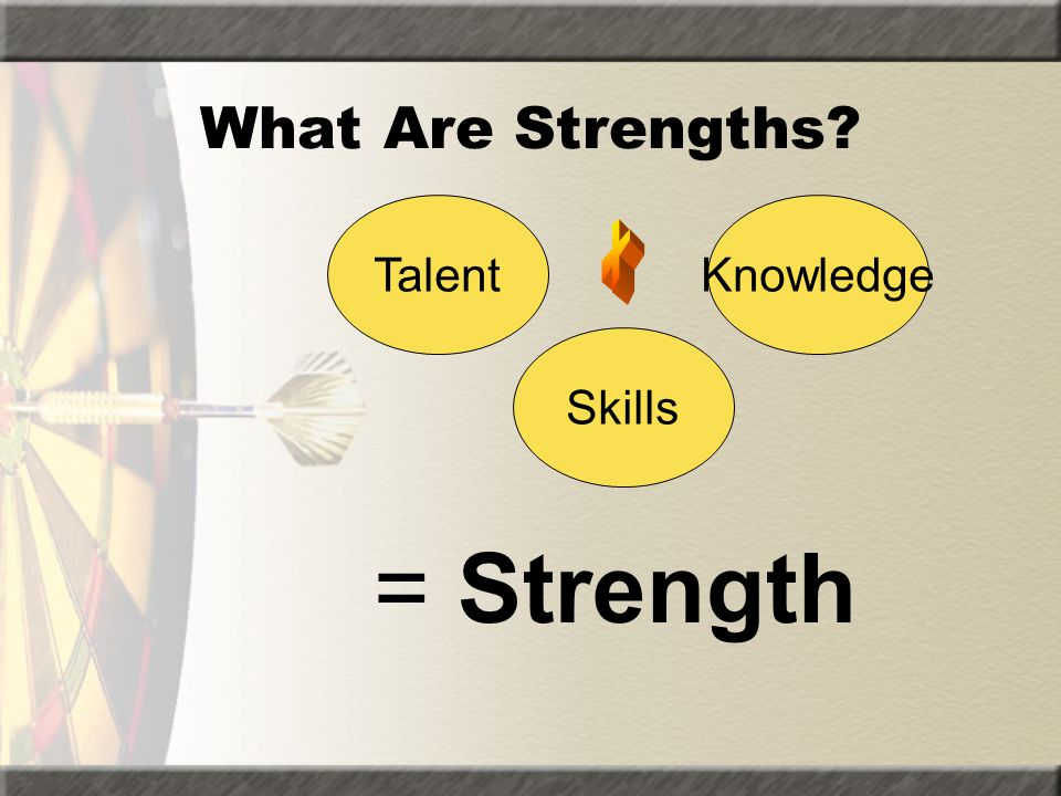 What Are Strengths Talent Knowledge + Skills = Strength