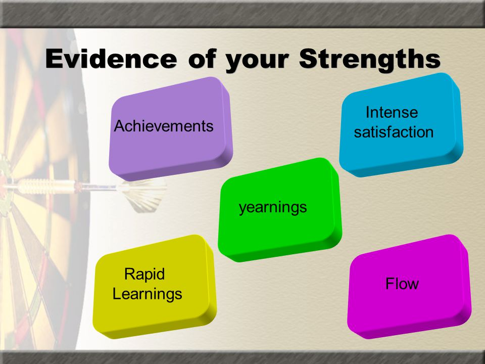 Evidence of your Strengths