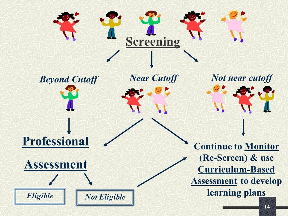Screening Professional Assessment