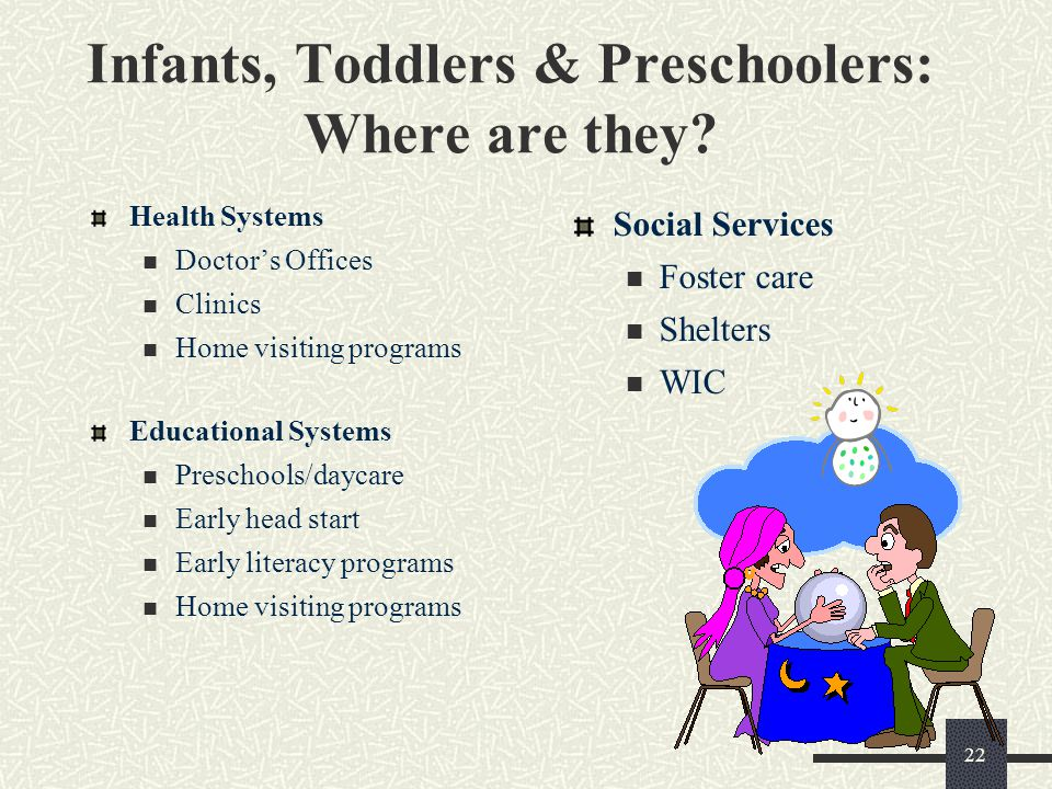 Infants, Toddlers & Preschoolers: Where are they
