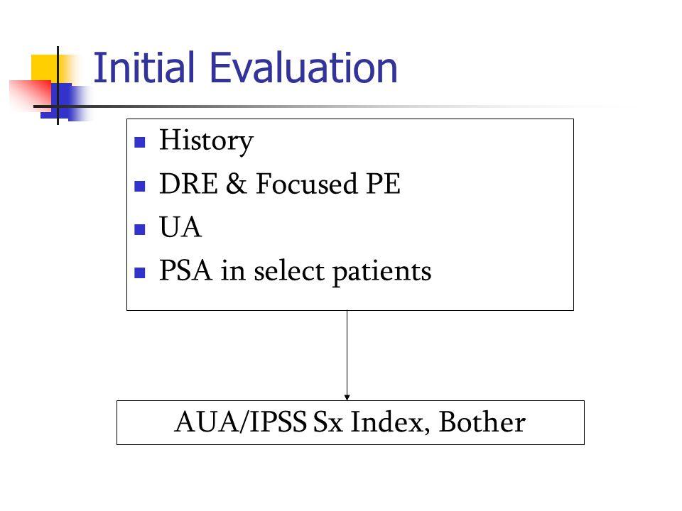 AUA/IPSS Sx Index, Bother