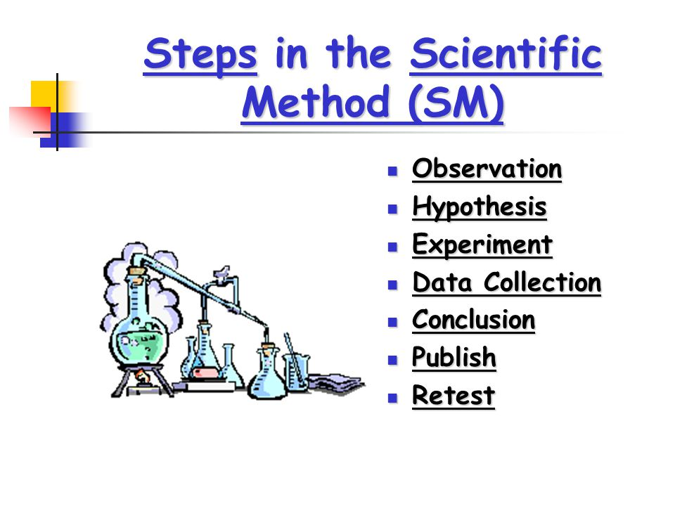 Steps in the Scientific Method (SM)