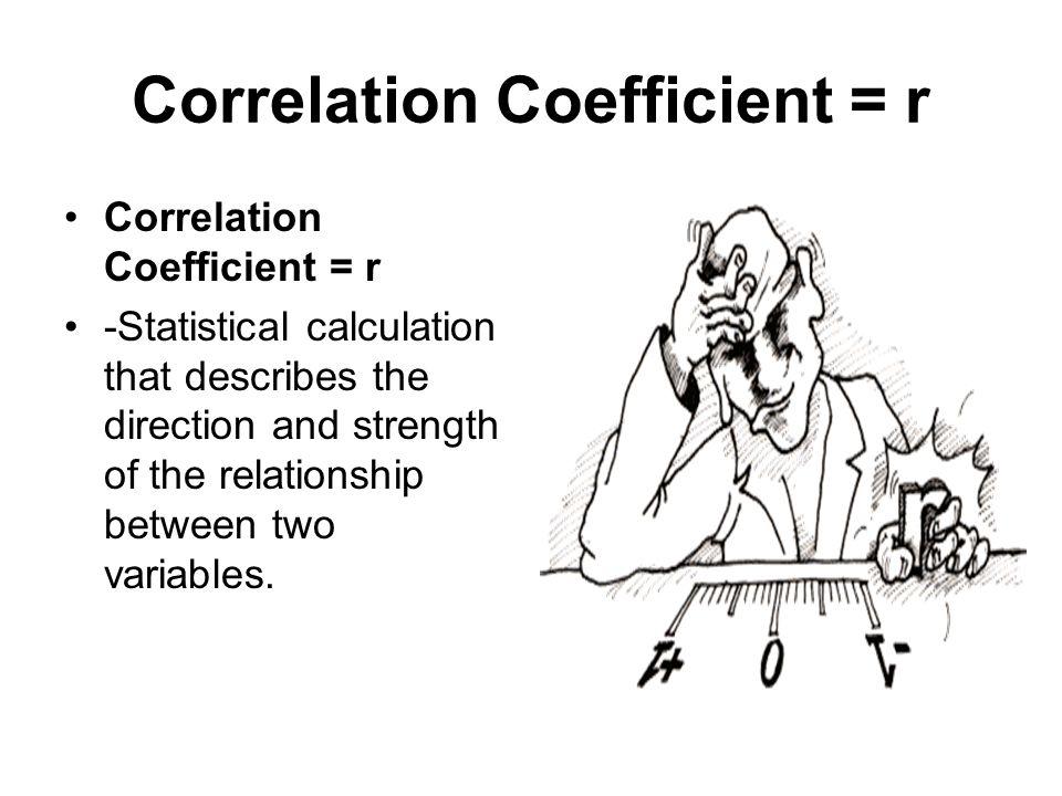 Correlation Coefficient = r