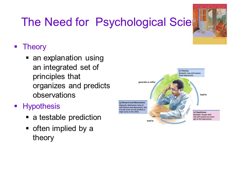 Need for Psychological Science